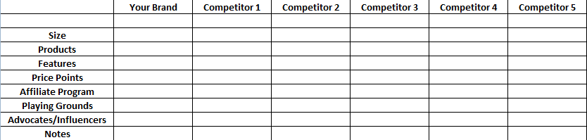 Competitive Analysis Grid